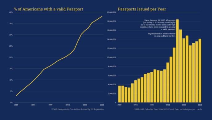 passport-percentage-infographic1